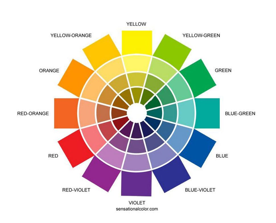 Color Wheel image referenced in the Atlas Concorde USA blog from the sensational color website